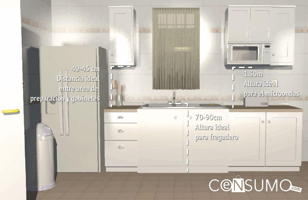 Contemporáneo Dimensiones Del Gabinete De Cocina Galería - Ideas Del ...
