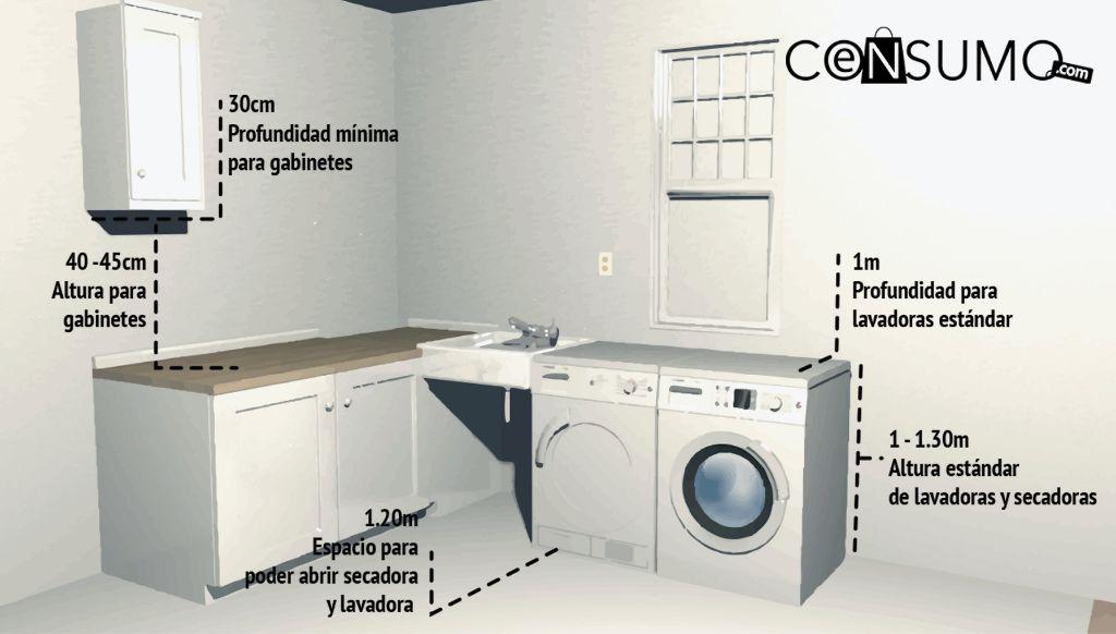 Las medidas ideales para tu casa for Muebles para lavanderia de casa